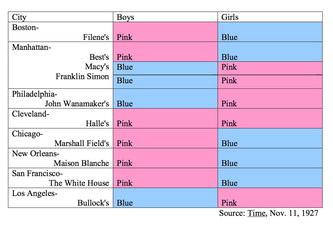 pink blue chart.jpeg